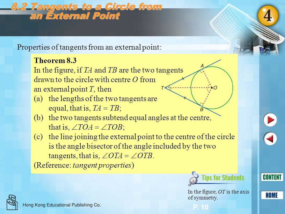 8.2 Tangents to a Circle from an External Point