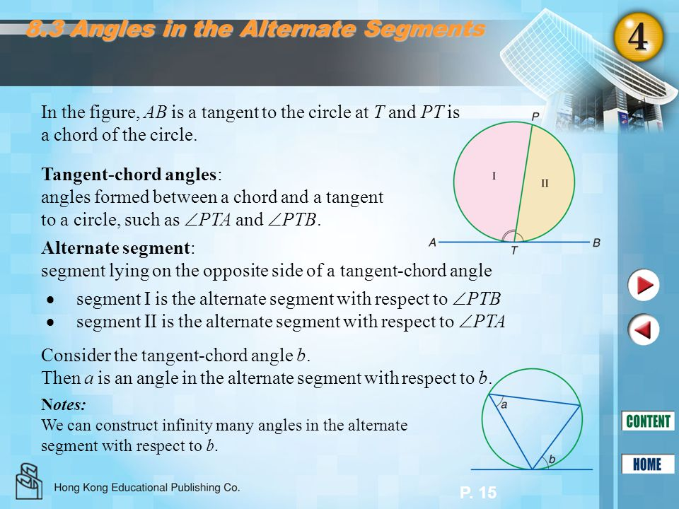 8.3 Angles in the Alternate Segments