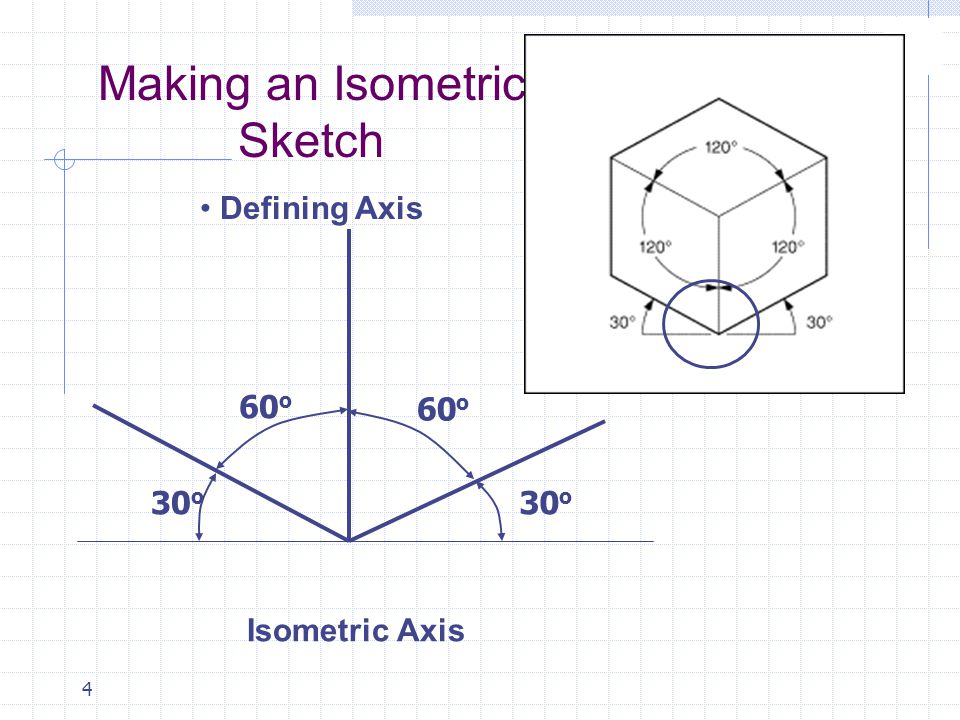 Making an Isometric Sketch