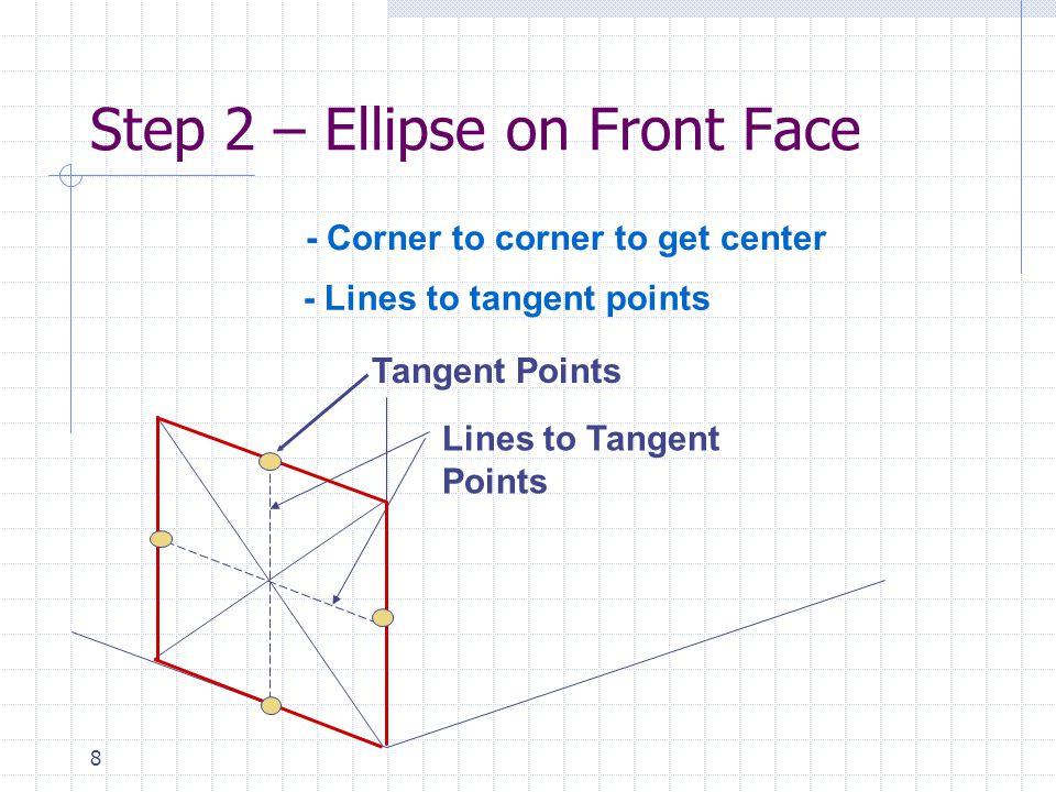 Step 2 – Ellipse on Front Face