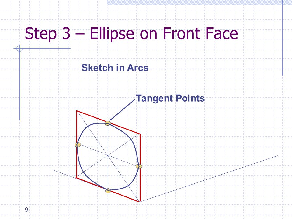 Step 3 – Ellipse on Front Face