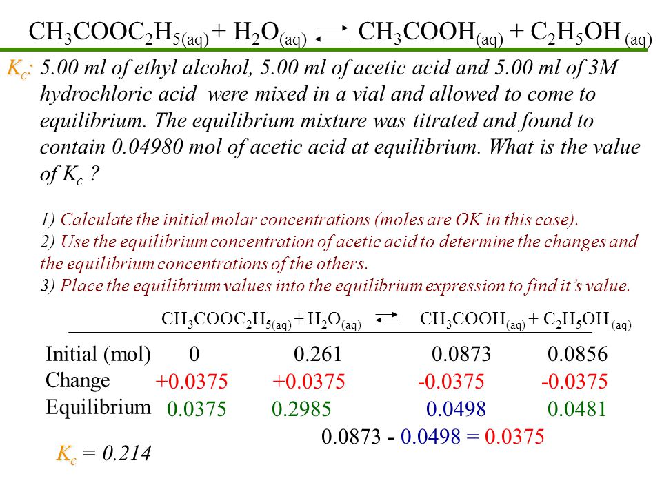CH3COOC2H5(aq) + H2O(aq) CH3COOH(aq) + C2H5OH (aq)