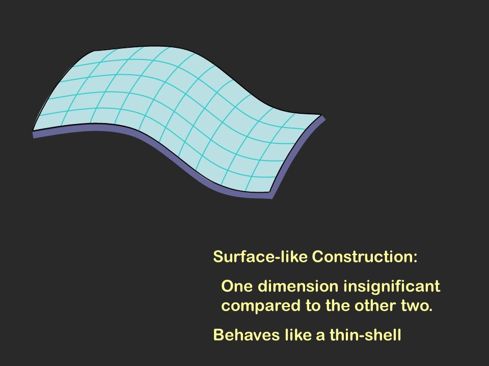 Surface-like Construction:
