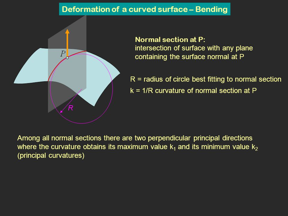 Deformation of a curved surface – Bending