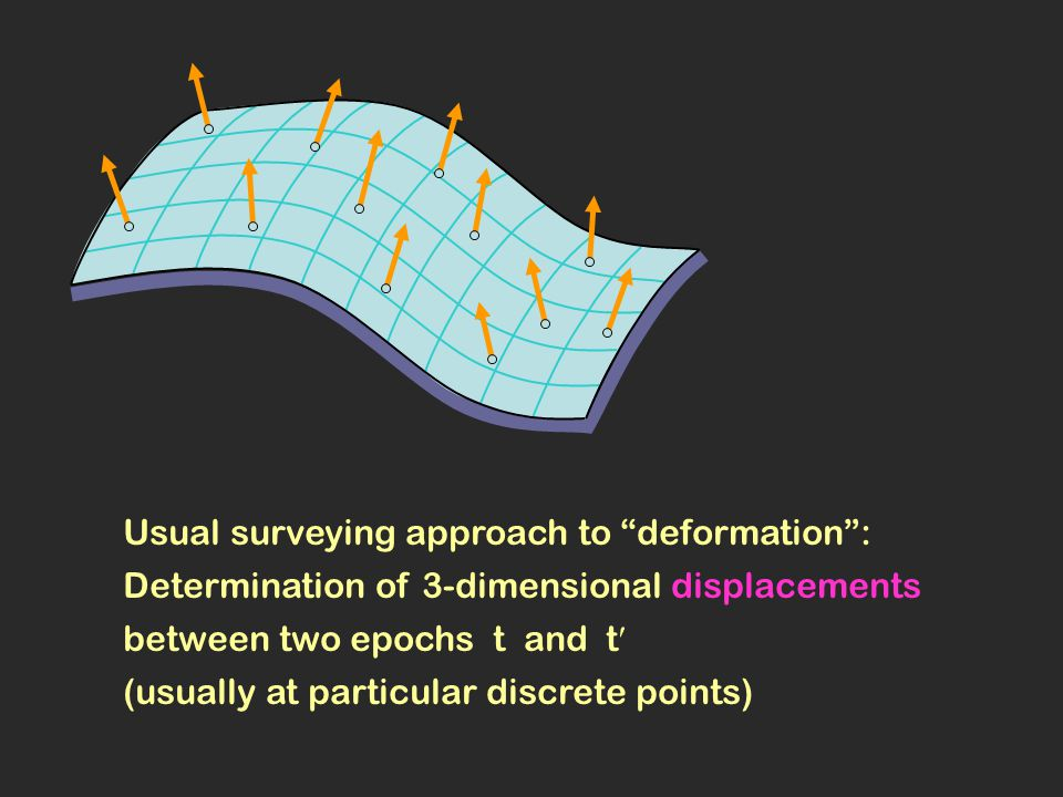 Usual surveying approach to deformation :