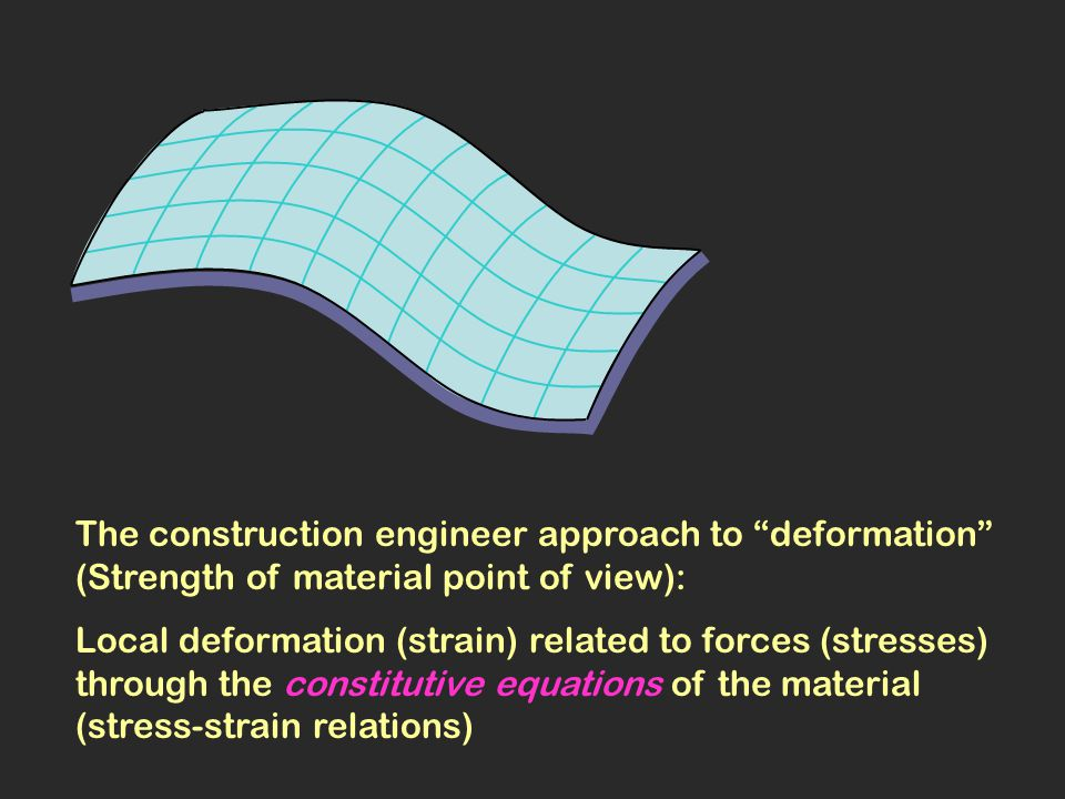 The construction engineer approach to deformation