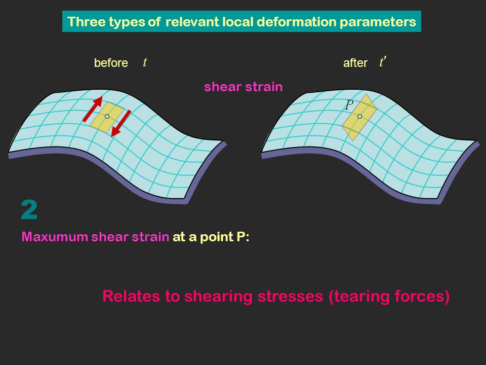 2 Relates to shearing stresses (tearing forces)