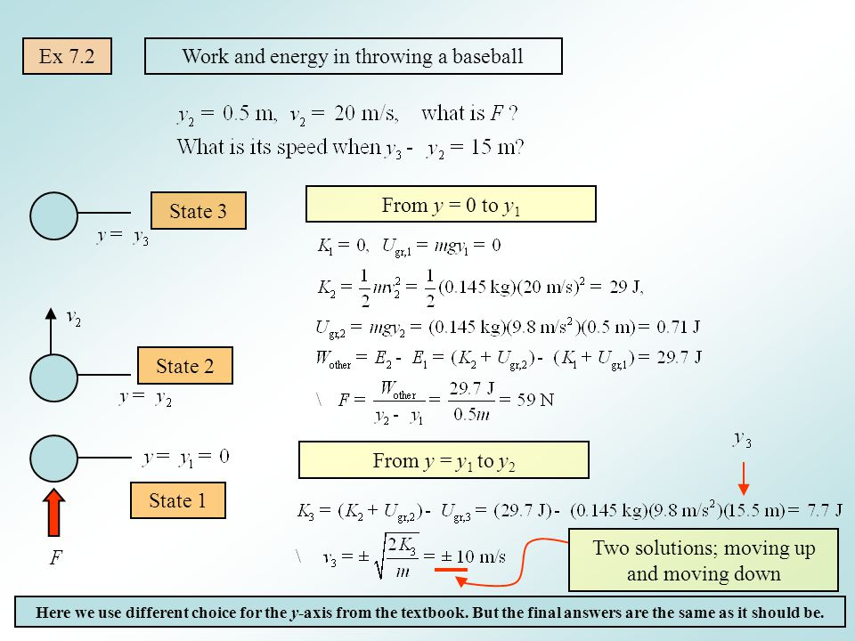 Work and energy in throwing a baseball
