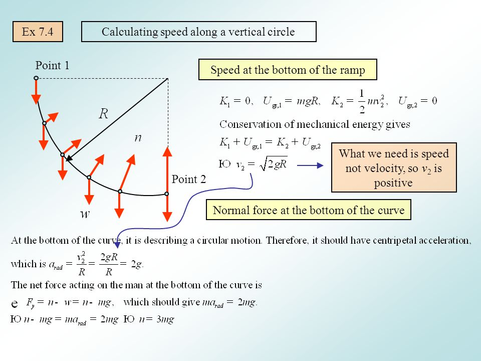 Calculating speed along a vertical circle