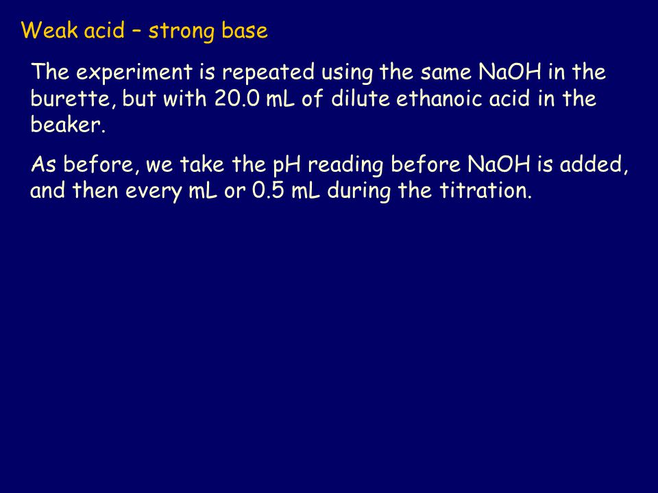 Weak acid – strong base The experiment is repeated using the same NaOH in the burette, but with 20.0 mL of dilute ethanoic acid in the beaker.