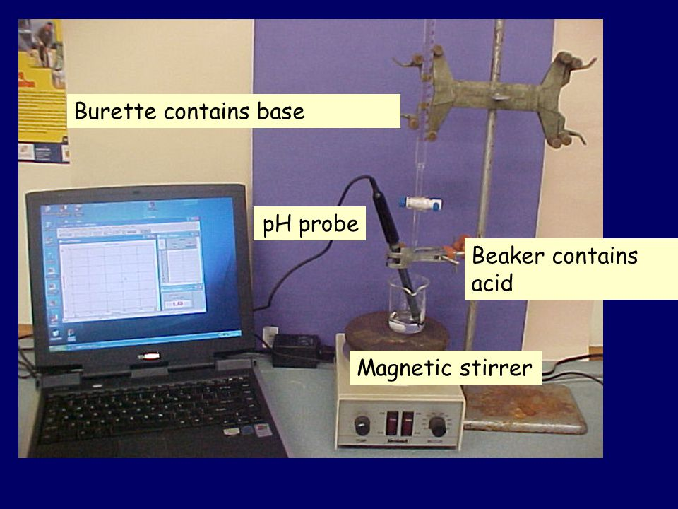Burette contains base pH probe Beaker contains acid Magnetic stirrer