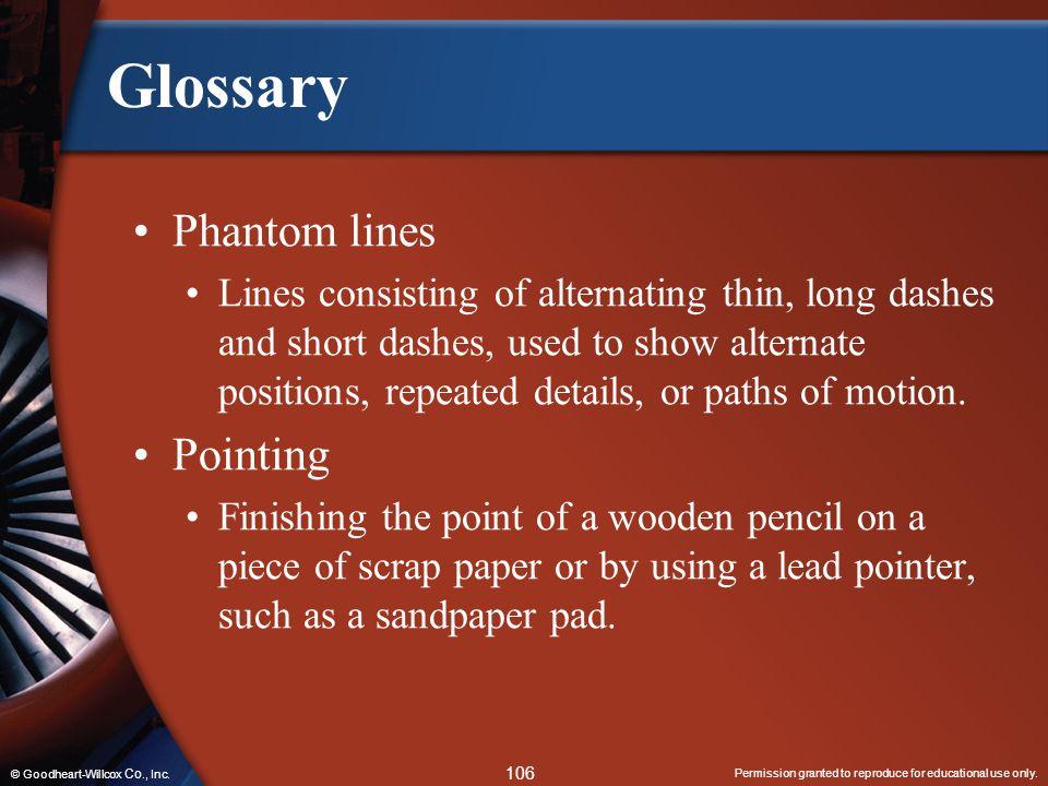 Glossary Phantom lines Pointing