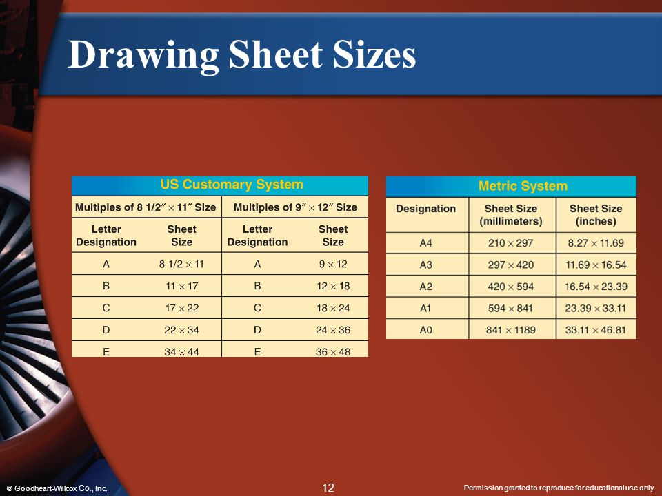 Section 1 Introduction To Drafting Ppt Video Online Download