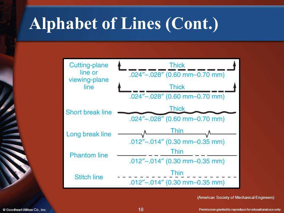 Alphabet of Lines (Cont.)