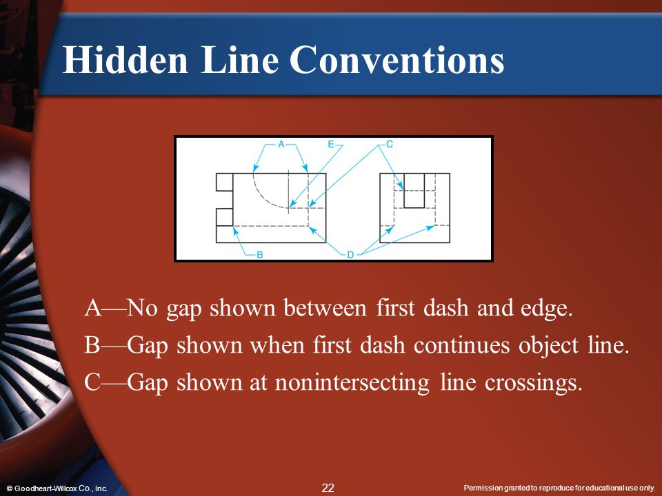 Hidden Line Conventions