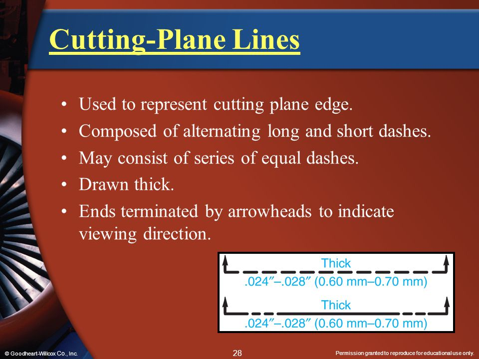 Cutting-Plane Lines Used to represent cutting plane edge.