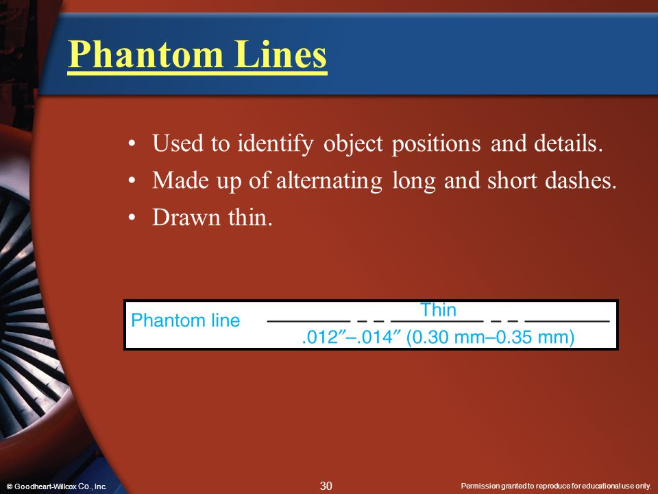 Phantom Lines Used to identify object positions and details.