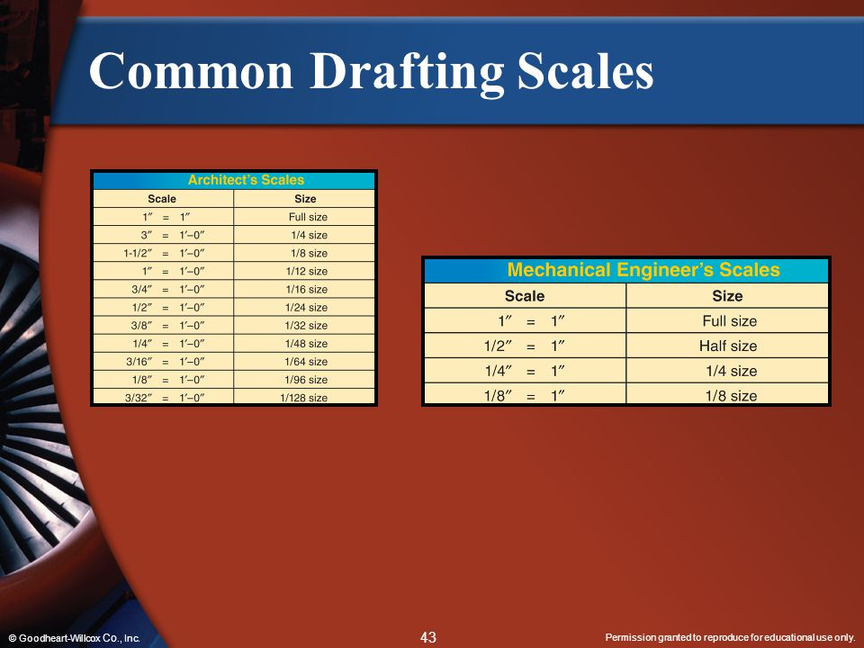Common Drafting Scales