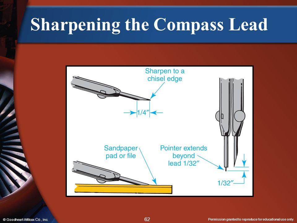Sharpening the Compass Lead