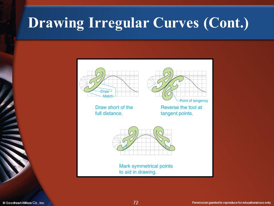 Drawing Irregular Curves (Cont.)