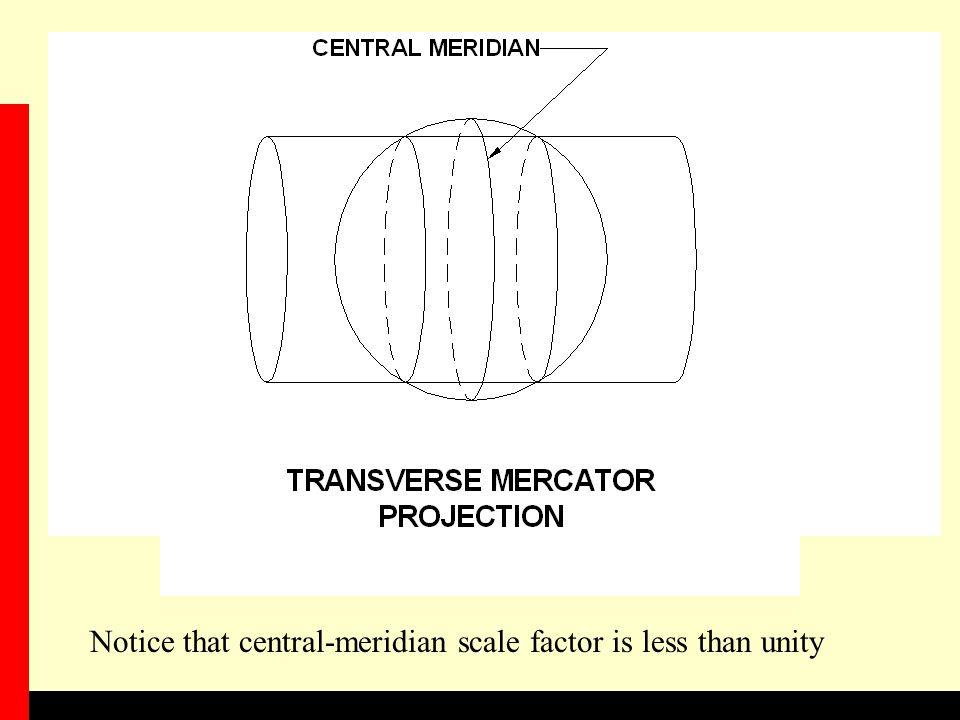 Notice that central-meridian scale factor is less than unity