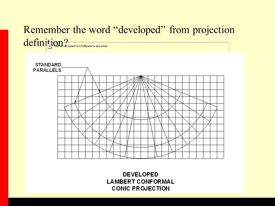 Remember the word developed from projection definition