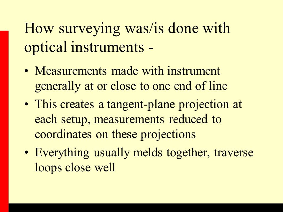 How surveying was/is done with optical instruments -