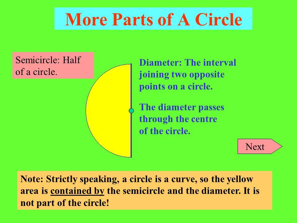 More Parts of A Circle Semicircle: Half of a circle.
