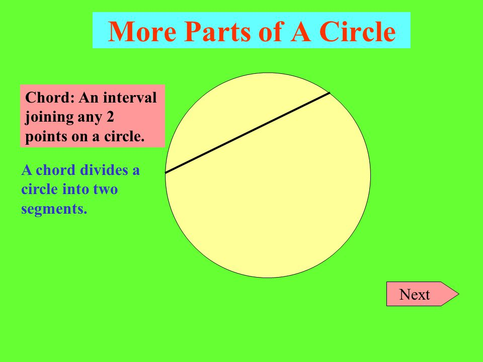 More Parts of A Circle Chord: An interval joining any 2 points on a circle. A chord divides a circle into two segments.