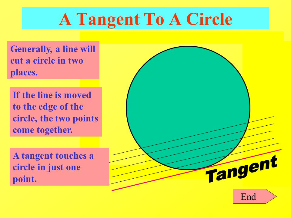 A Tangent To A Circle Generally, a line will cut a circle in two places.