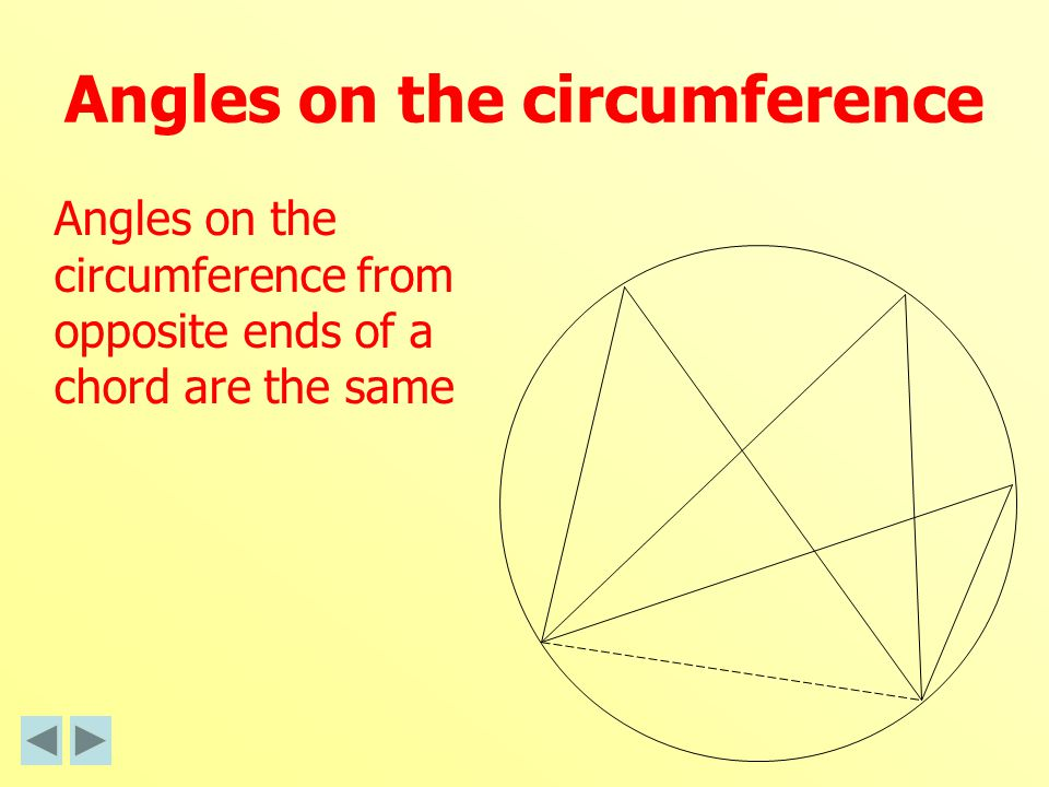 Angles on the circumference