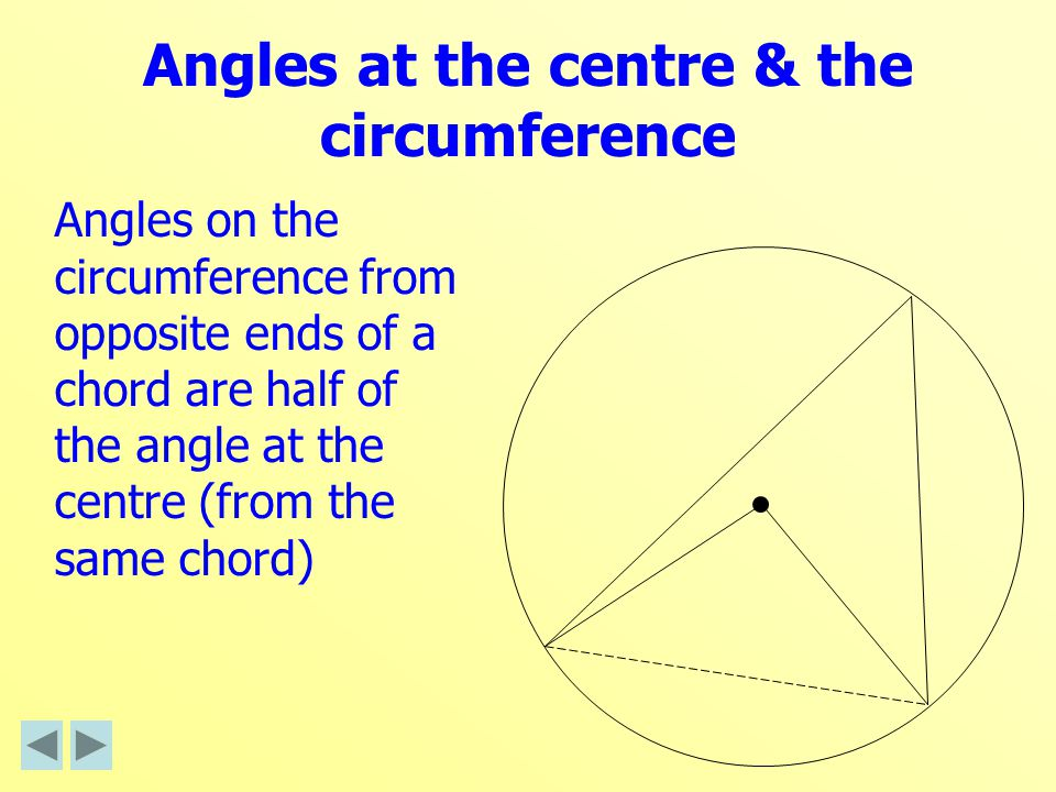 Angles at the centre & the circumference