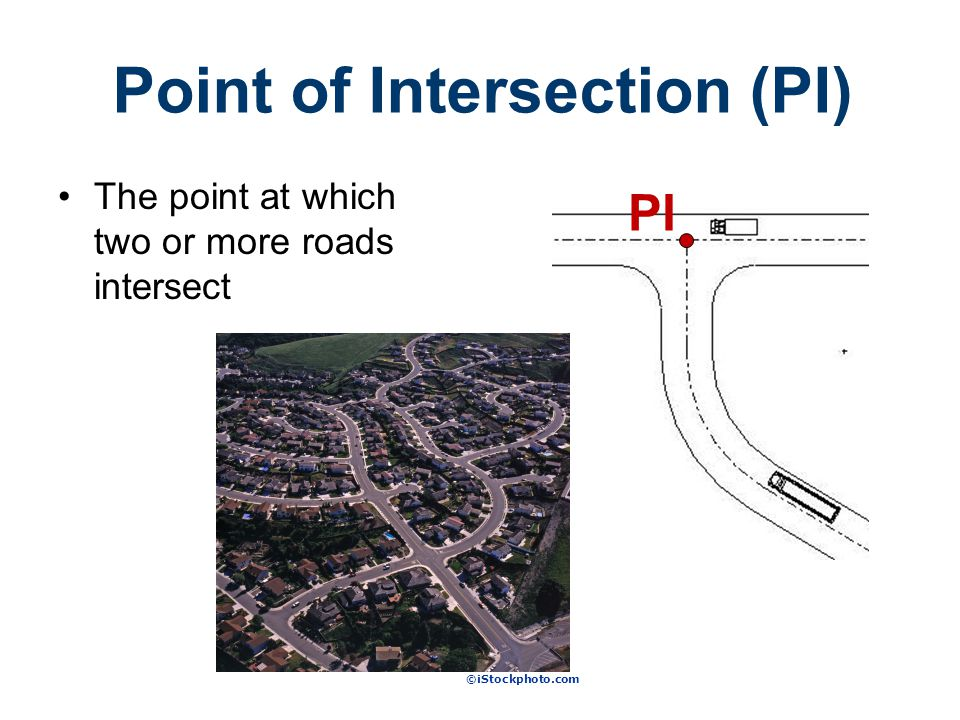 Point of Intersection (PI)