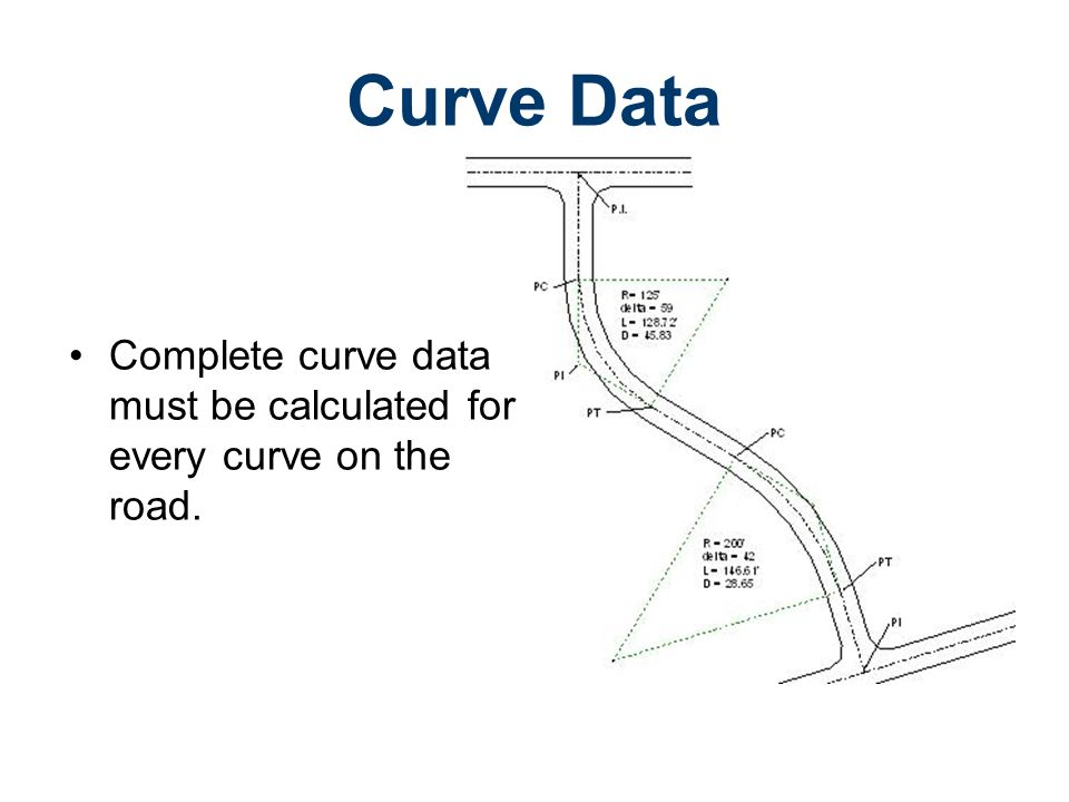 Road Design Civil Engineering and Architecture. Unit 3 – Lesson 3.4 – Site Considerations. Curve Data.