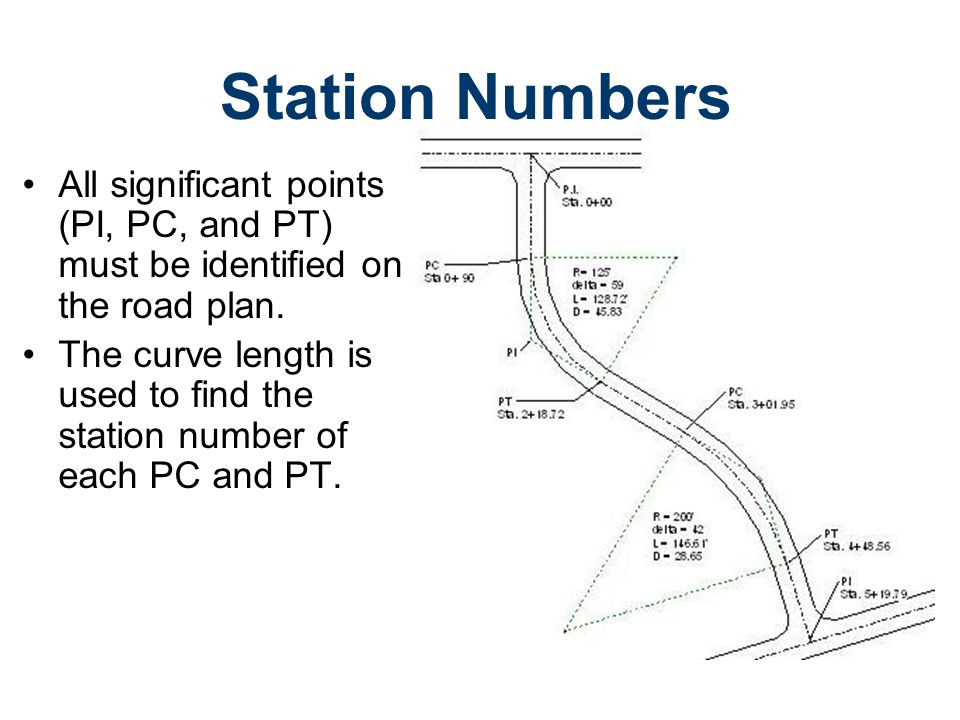 Road Design Civil Engineering and Architecture. Unit 3 – Lesson 3.4 – Site Considerations. Station Numbers.