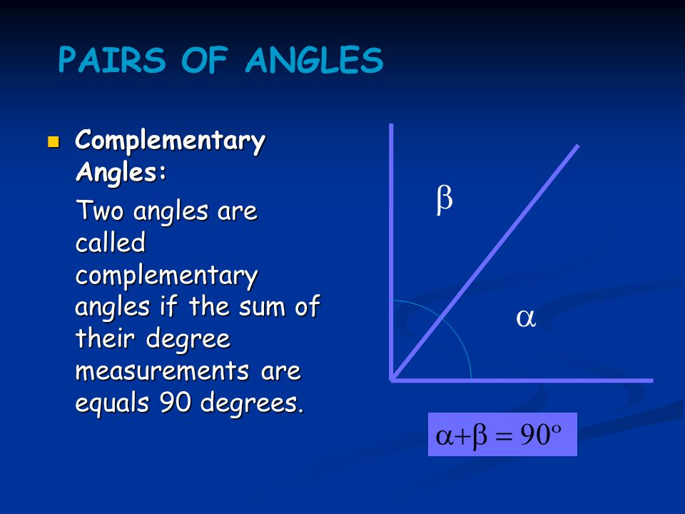 PAIRS OF ANGLES b a a+b = 90º Complementary Angles: