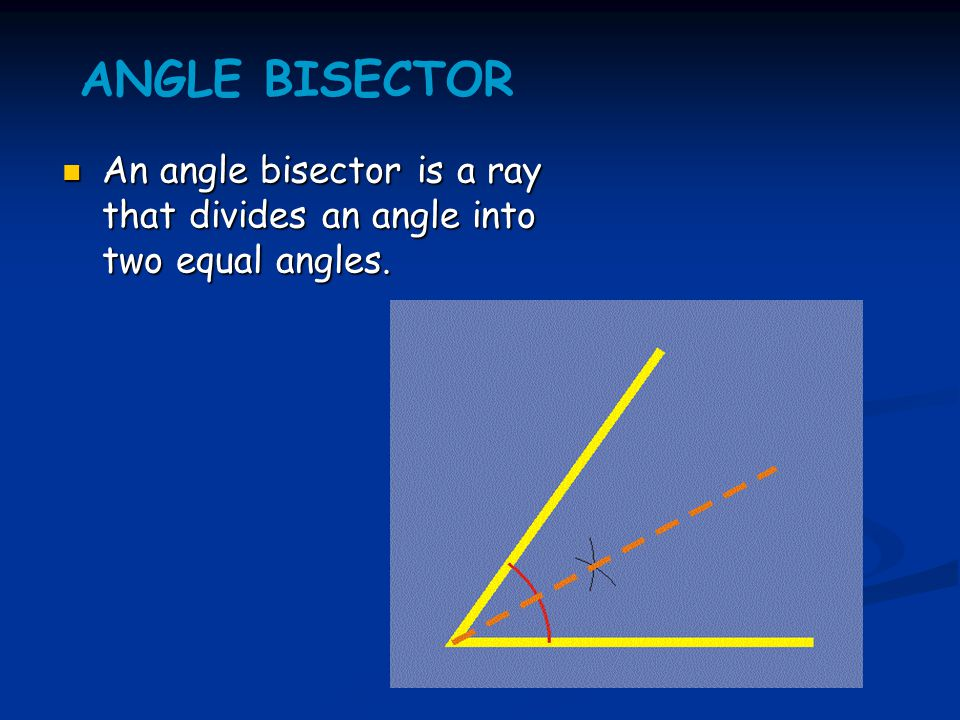 ANGLE BISECTOR An angle bisector is a ray that divides an angle into two equal angles.
