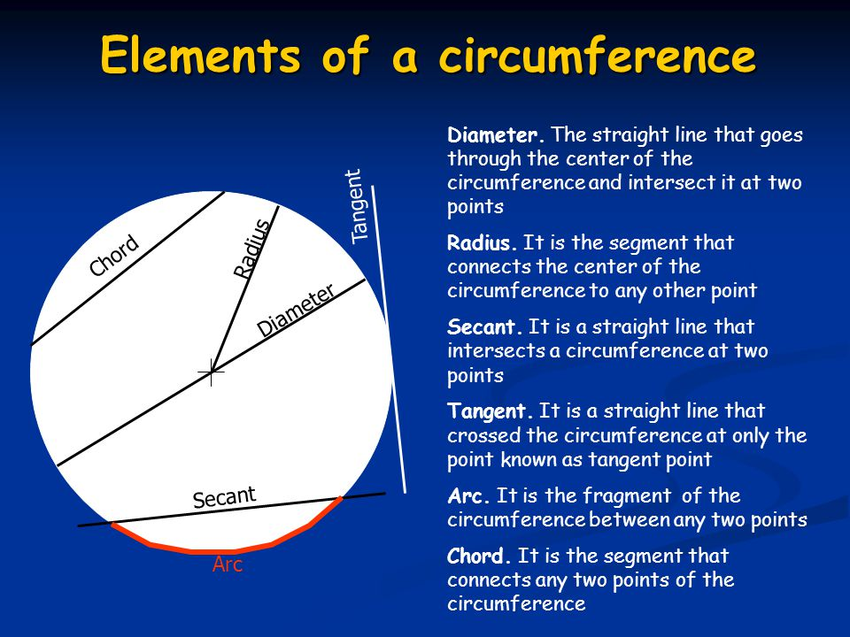 Elements of a circumference