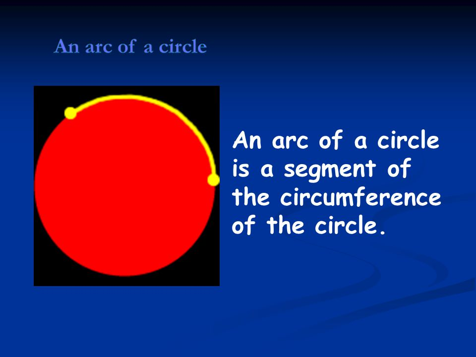 An arc of a circle is a segment of the circumference of the circle.