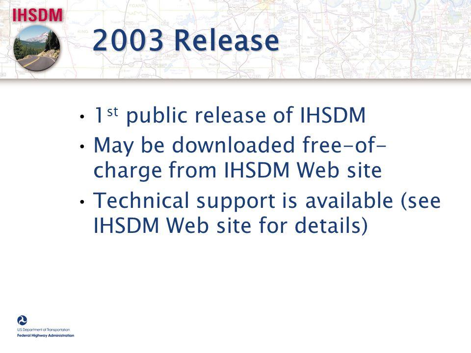 2003 Release 1st public release of IHSDM