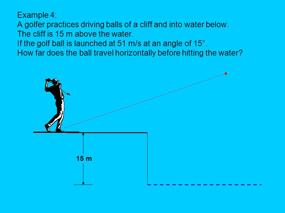 Example 4: A golfer practices driving balls of a cliff and into water below. The cliff is 15 m above the water. If the golf ball is launched at 51 m/s at an angle of 15°. How far does the ball travel horizontally before hitting the water