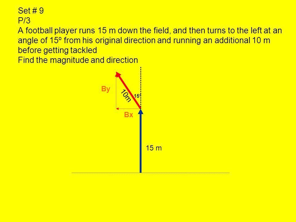 Set # 9 P/3 A football player runs 15 m down the field, and then turns to the left at an angle of 15º from his original direction and running an additional 10 m before getting tackled Find the magnitude and direction
