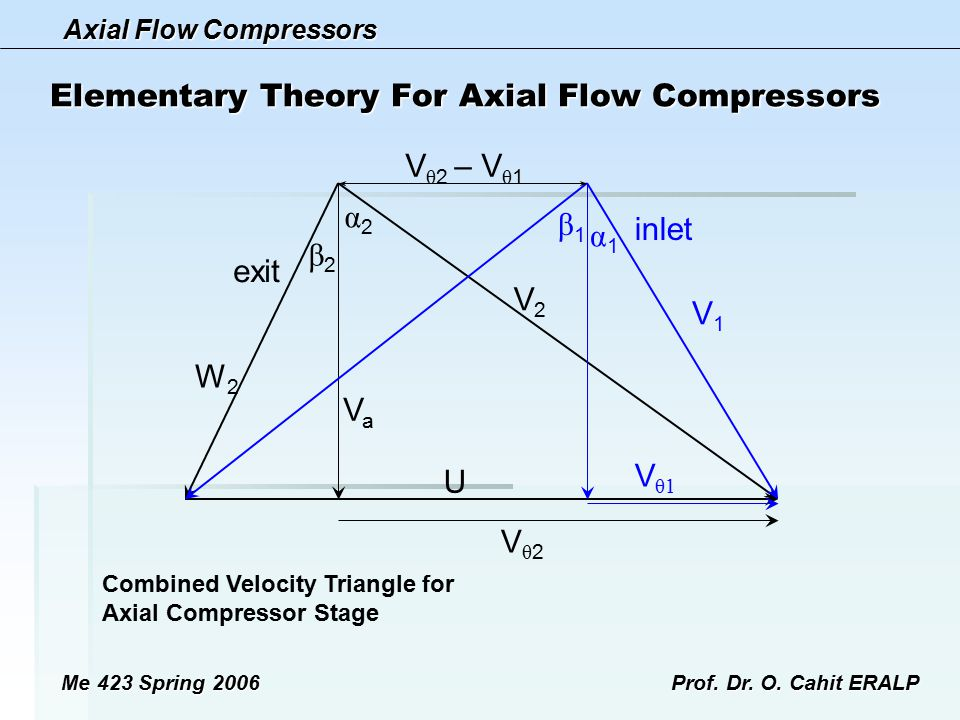 Axial Flow Compressor : Me chapter axial flow compressors ppt download
