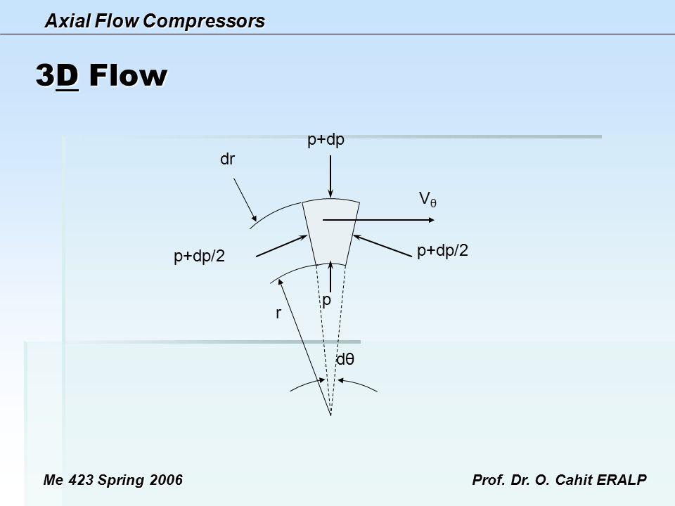 3D Flow p+dp dr Vθ p+dp/2 p r dθ Me 423 Spring 2006