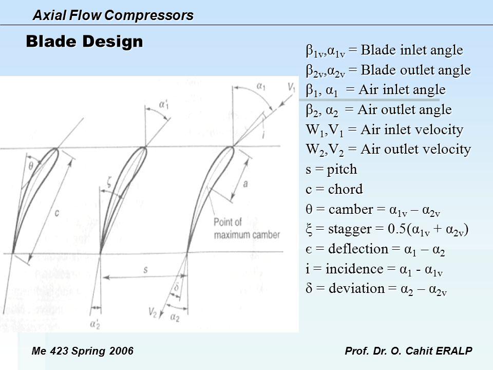 Blade Design β1v,α1v = Blade inlet angle β2v,α2v = Blade outlet angle
