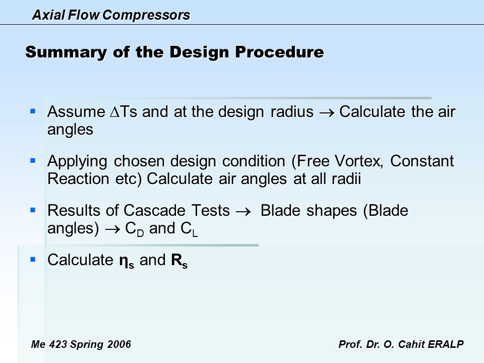 Summary of the Design Procedure