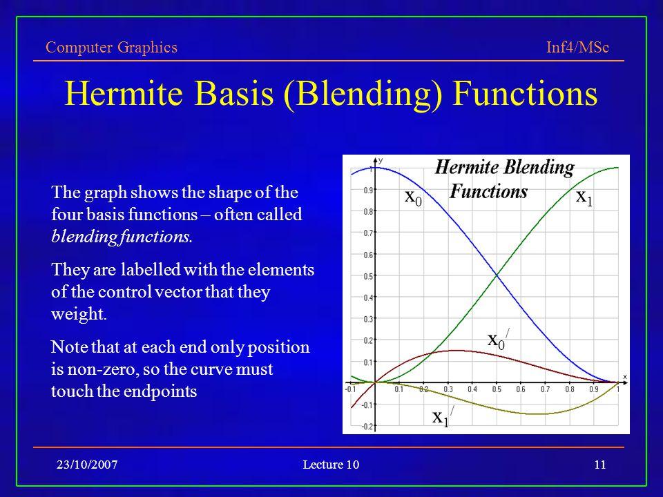 Hermite Basis (Blending) Functions