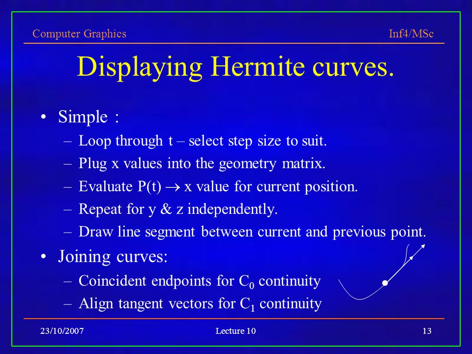 Displaying Hermite curves.