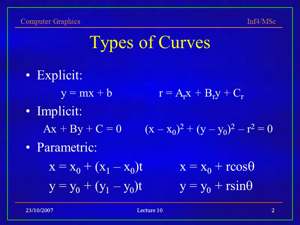 Types of Curves Explicit: Implicit: Parametric: