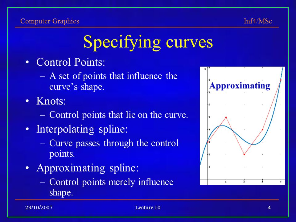Specifying curves Control Points: Knots: Interpolating spline: